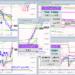 FX通貨ペアの相関、逆相関とは何?